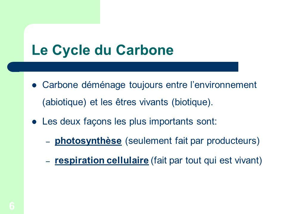 Le Cycle du Carbone Carbone déménage toujours entre l'environnement (abiotique) et les êtres vivants (biotique).