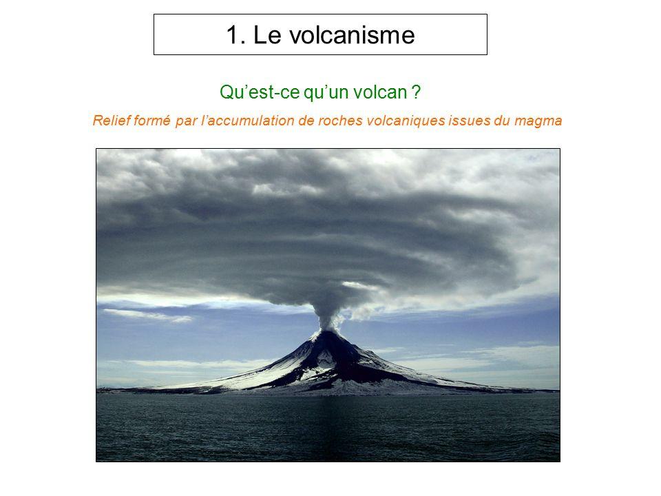 Qu'est-ce qu'un volcan