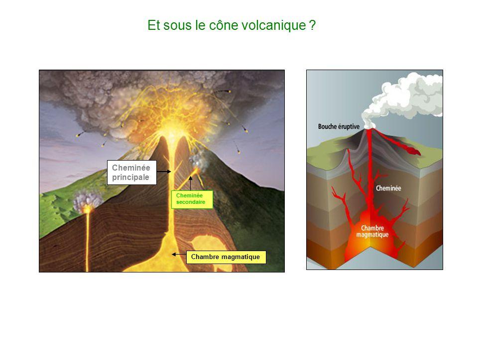 Et sous le cône volcanique