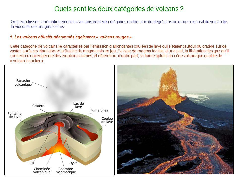 Quels sont les deux catégories de volcans