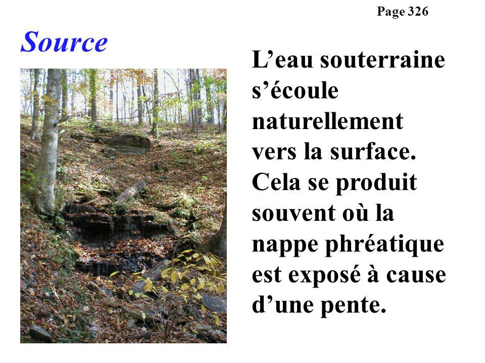 Source L'eau souterraine s'écoule naturellement vers la surface.