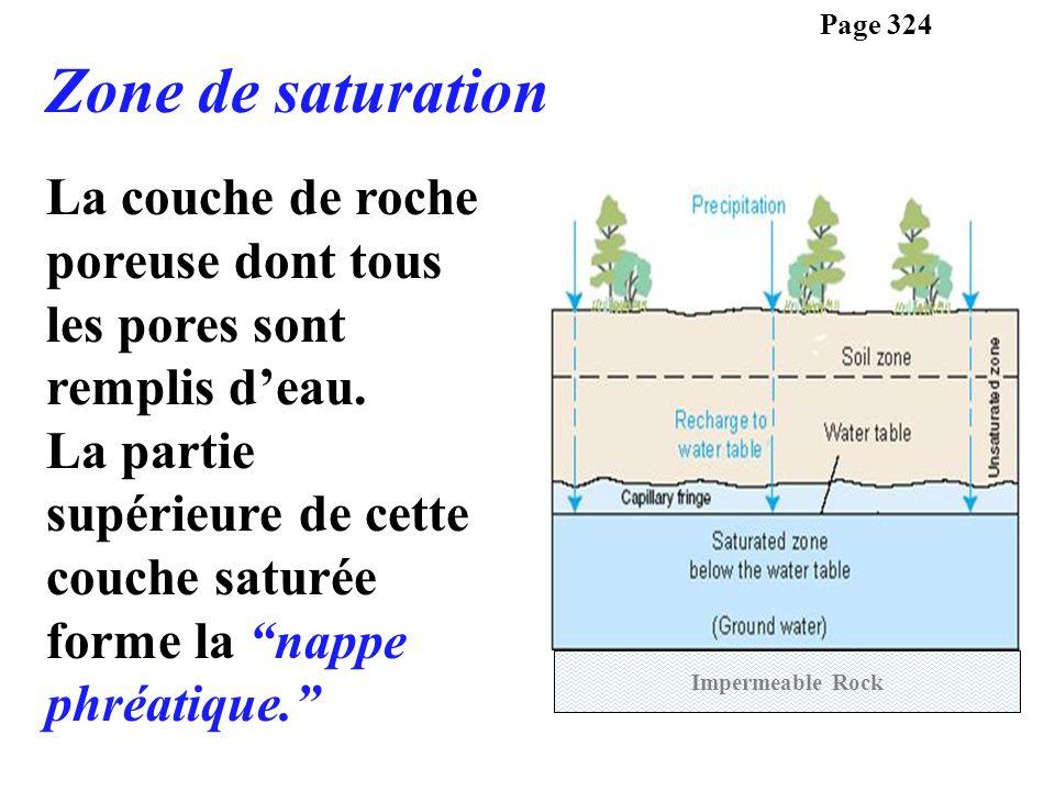 Page 324 Zone de saturation. La couche de roche poreuse dont tous les pores sont remplis d'eau.