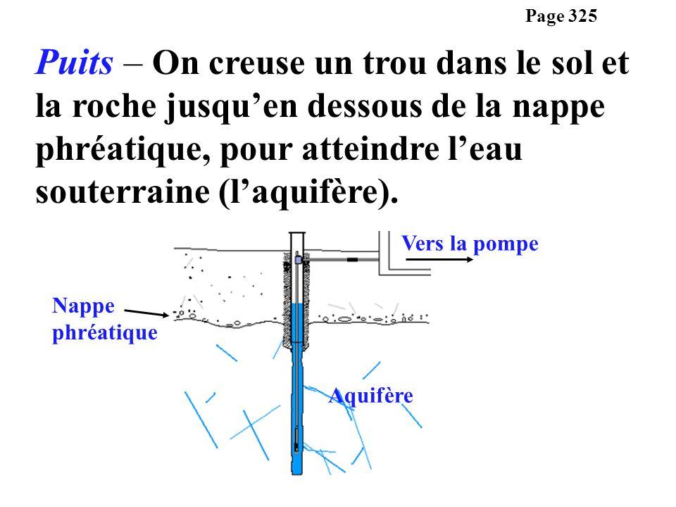 Page 325 Puits – On creuse un trou dans le sol et la roche jusqu'en dessous de la nappe phréatique, pour atteindre l'eau souterraine (l'aquifère).