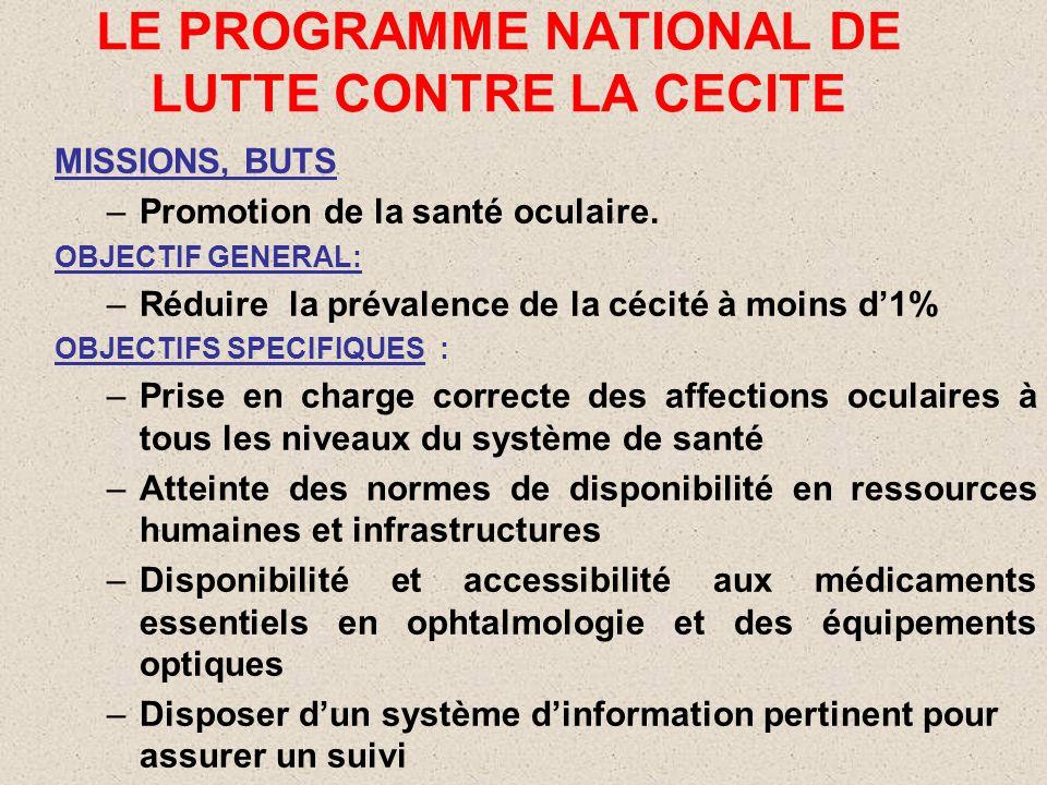 LE PROGRAMME NATIONAL DE LUTTE CONTRE LA CECITE