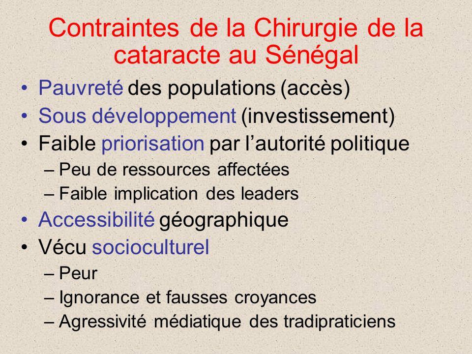 Contraintes de la Chirurgie de la cataracte au Sénégal