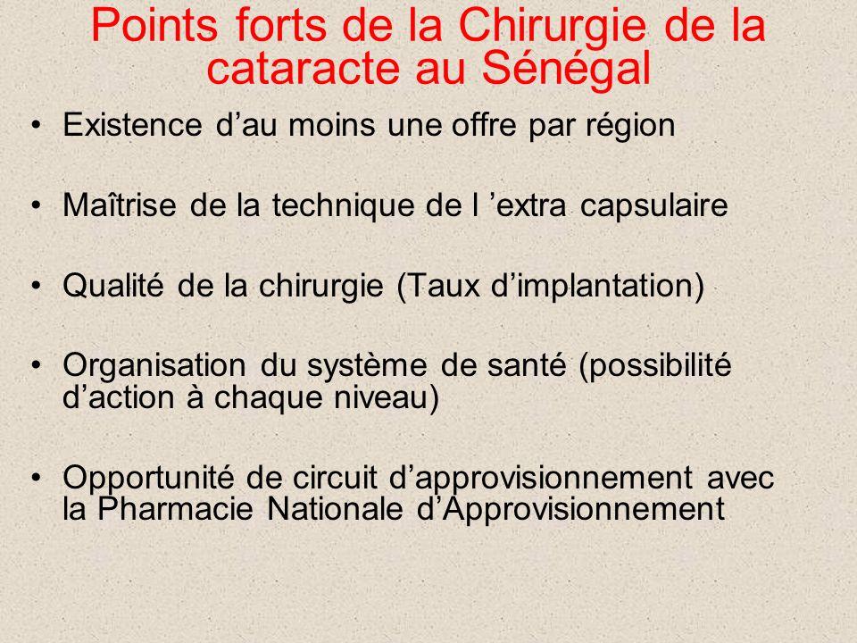 Points forts de la Chirurgie de la cataracte au Sénégal