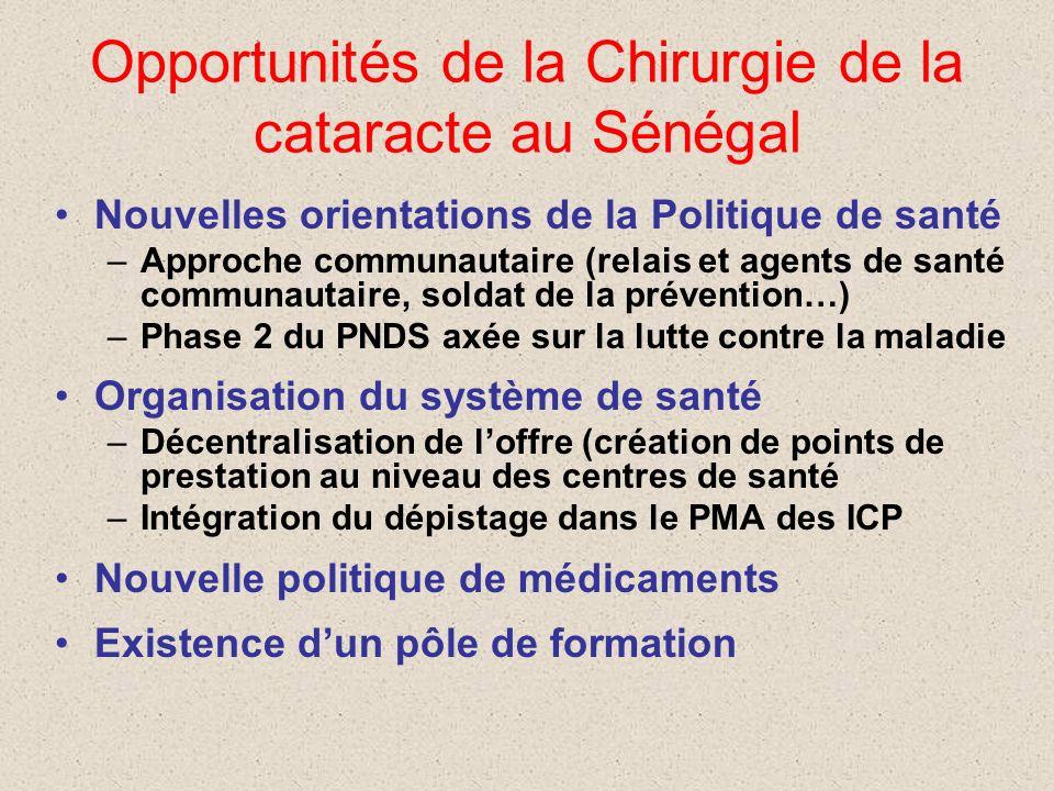 Opportunités de la Chirurgie de la cataracte au Sénégal