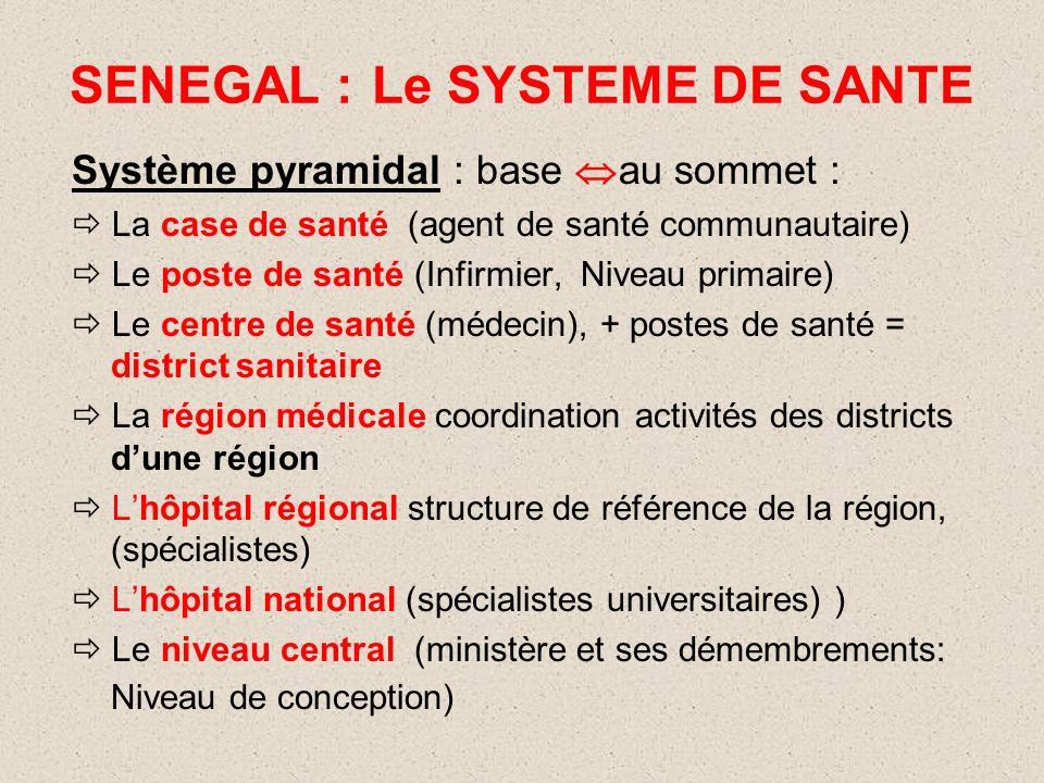 SENEGAL : Le SYSTEME DE SANTE