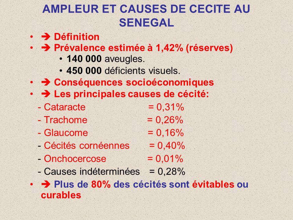 AMPLEUR ET CAUSES DE CECITE AU SENEGAL