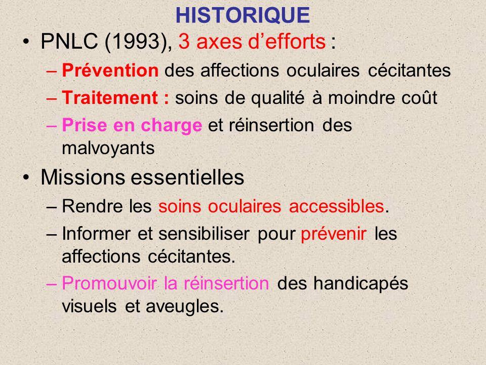 PNLC (1993), 3 axes d'efforts :