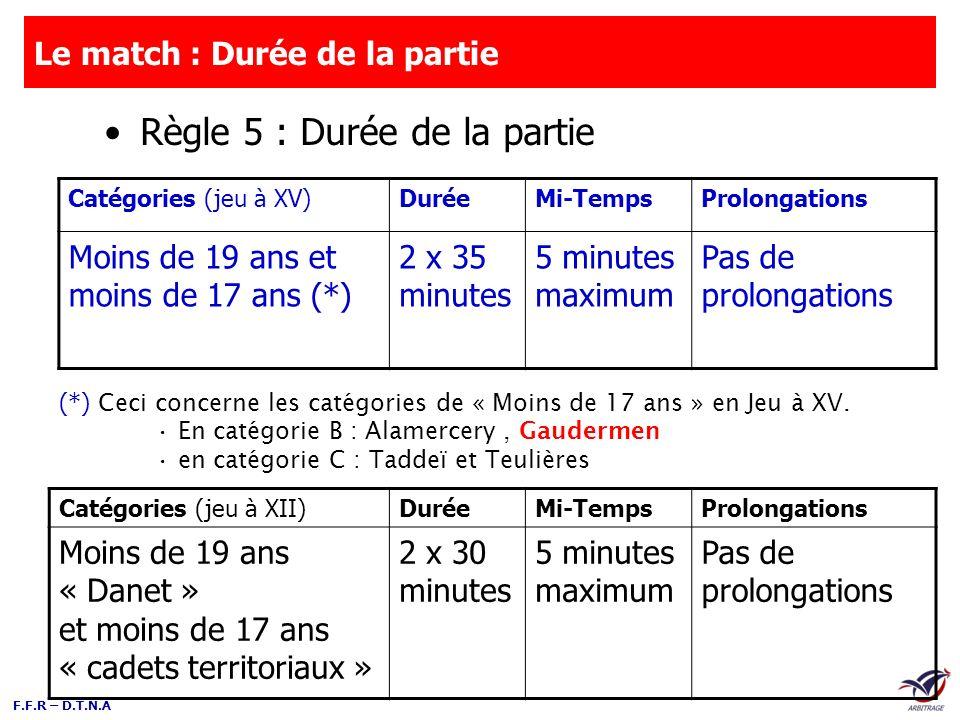 Le match : Durée de la partie