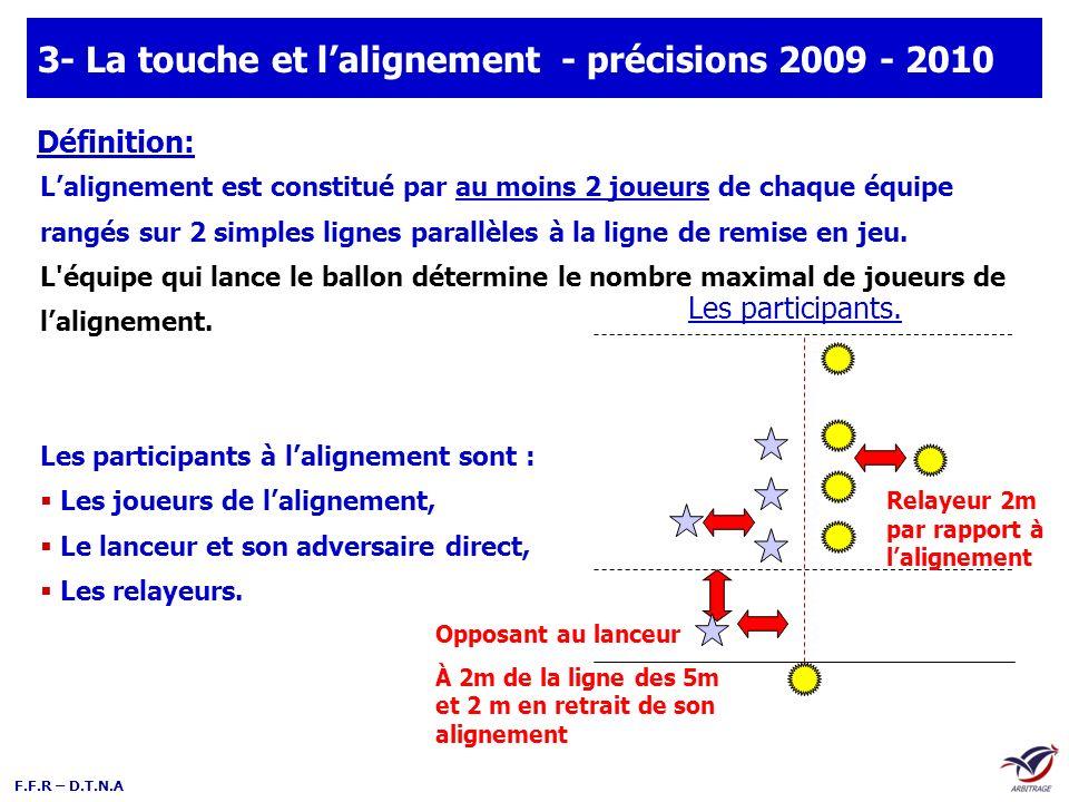 3- La touche et l'alignement - précisions 2009 - 2010