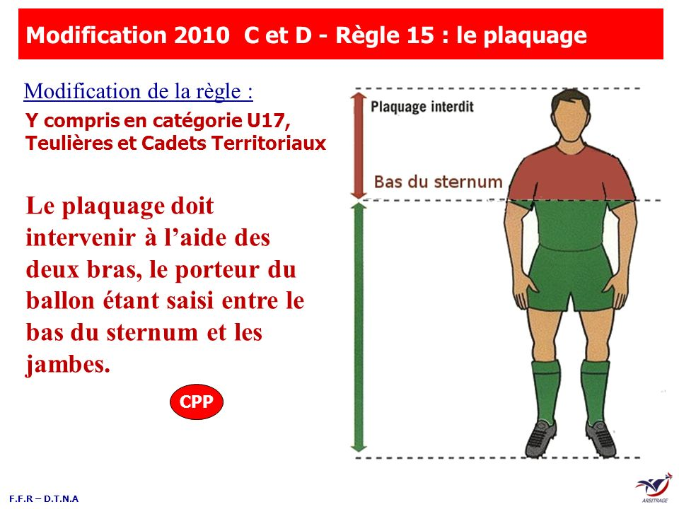 Modification 2010 C et D - Règle 15 : le plaquage