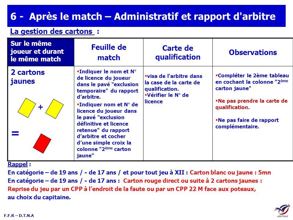 6 - Après le match – Administratif et rapport d arbitre