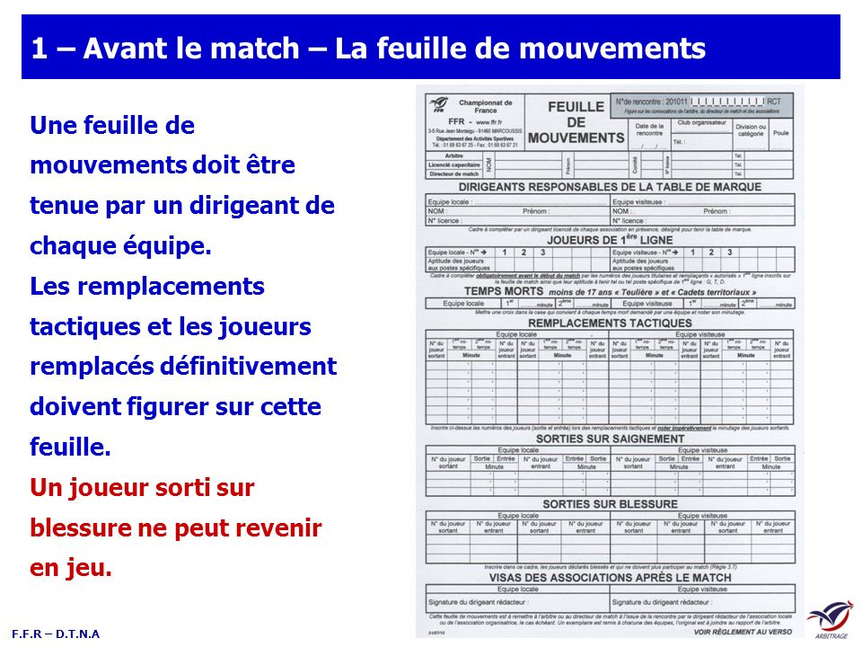 1 – Avant le match – La feuille de mouvements