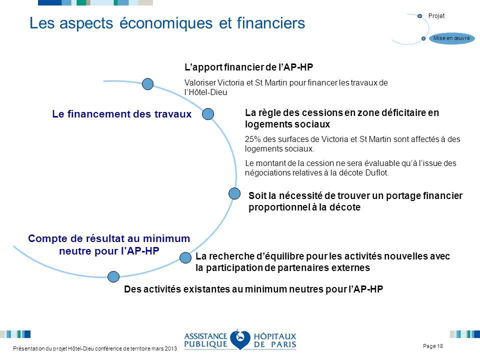 Les aspects économiques et financiers