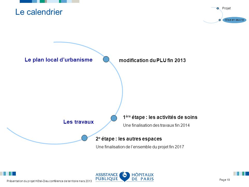 Le calendrier Le plan local d'urbanisme Les travaux