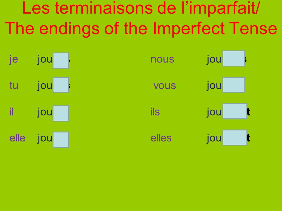 Les terminaisons de l'imparfait/ The endings of the Imperfect Tense