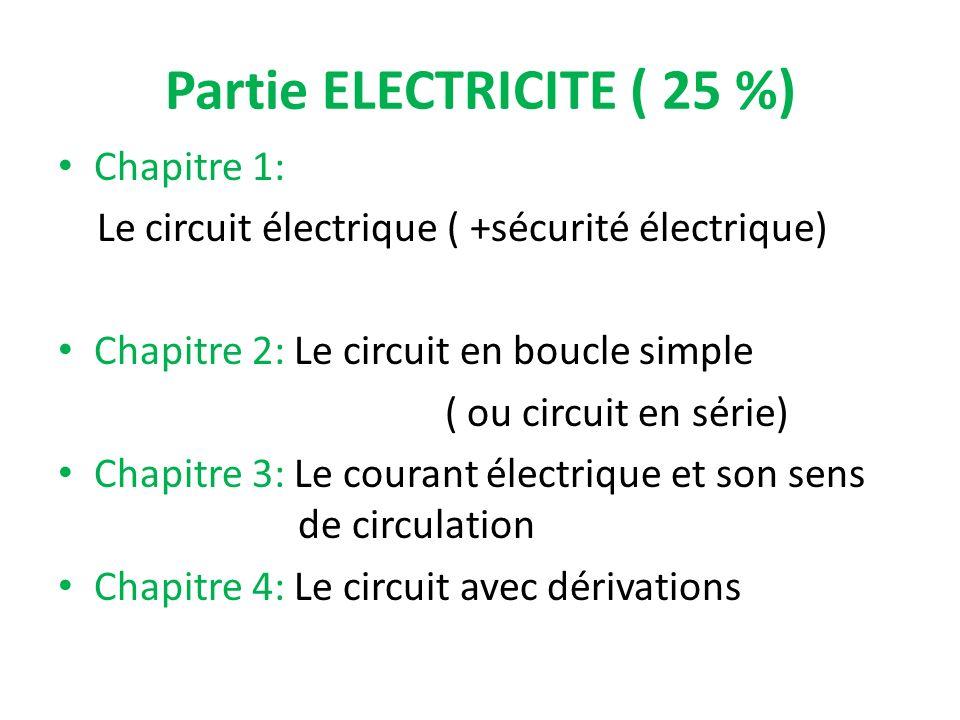 Partie ELECTRICITE ( 25 %)