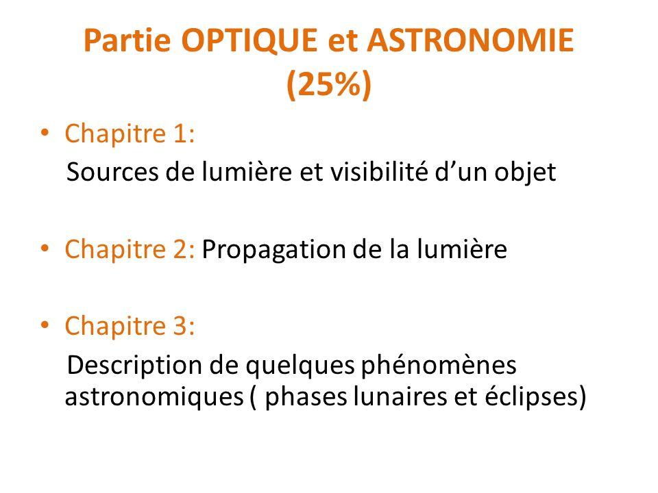 Partie OPTIQUE et ASTRONOMIE (25%)