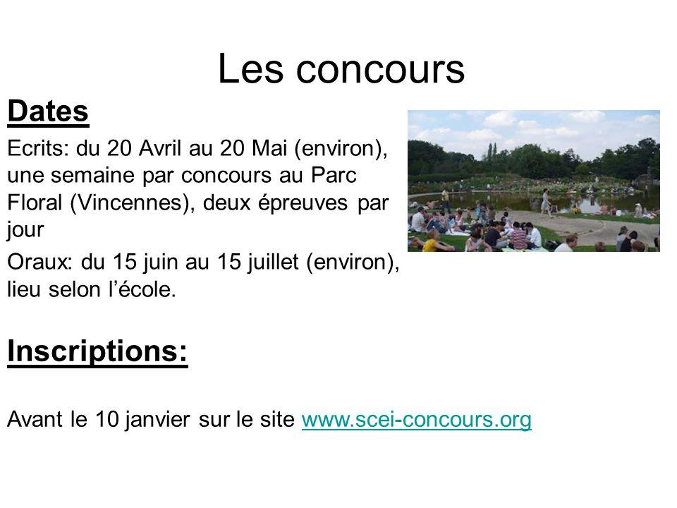 Les concours Dates Inscriptions: