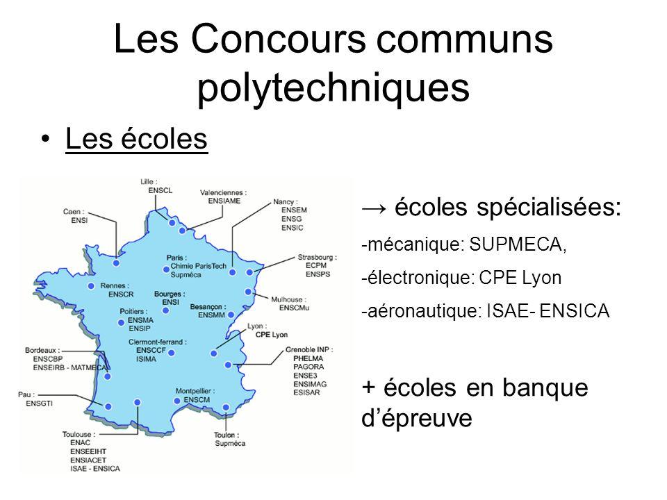 Les Concours communs polytechniques