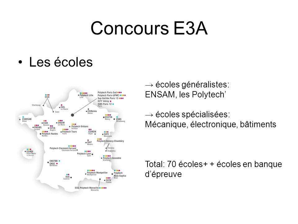 Concours E3A Les écoles → écoles généralistes: ENSAM, les Polytech'