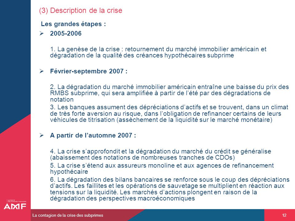 (3) Description de la crise Les grandes étapes :