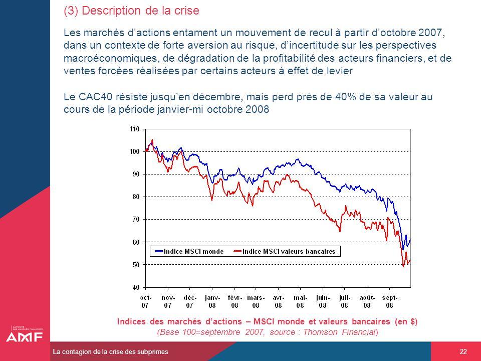 (3) Description de la crise Les marchés d'actions entament un mouvement de recul à partir d'octobre 2007, dans un contexte de forte aversion au risque, d'incertitude sur les perspectives macroéconomiques, de dégradation de la profitabilité des acteurs financiers, et de ventes forcées réalisées par certains acteurs à effet de levier Le CAC40 résiste jusqu'en décembre, mais perd près de 40% de sa valeur au cours de la période janvier-mi octobre 2008