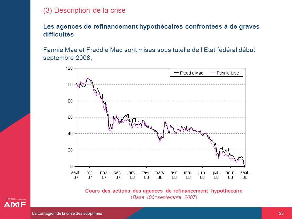 (3) Description de la crise Les agences de refinancement hypothécaires confrontées à de graves difficultés Fannie Mae et Freddie Mac sont mises sous tutelle de l'Etat fédéral début septembre 2008,