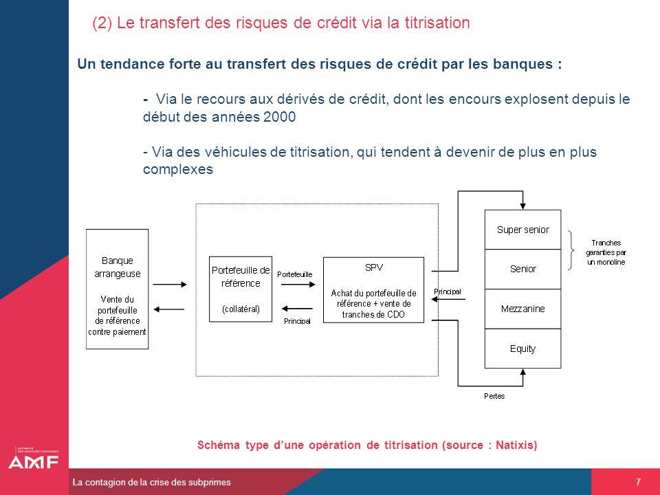 Schéma type d'une opération de titrisation (source : Natixis)