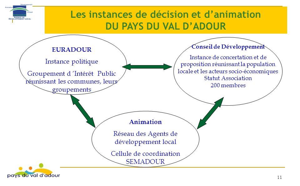 Les instances de décision et d'animation