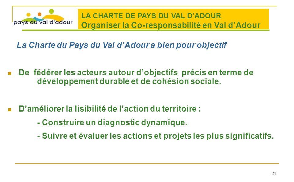 LA CHARTE DE PAYS DU VAL D'ADOUR Organiser la Co-responsabilité en Val d'Adour