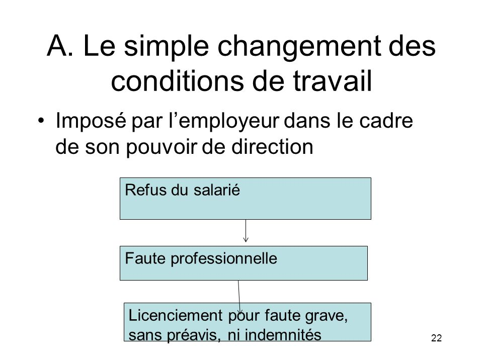A. Le simple changement des conditions de travail