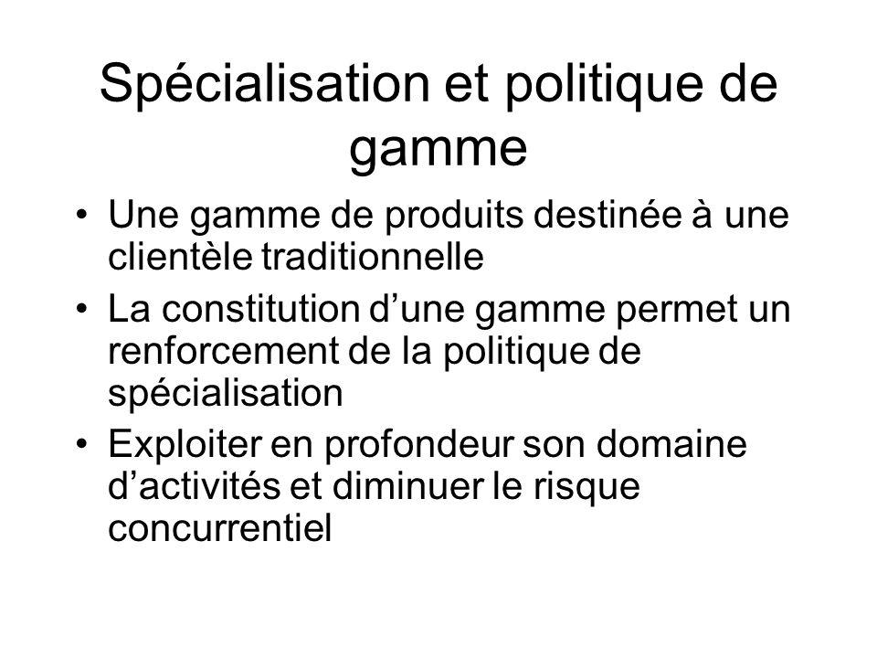 Spécialisation et politique de gamme