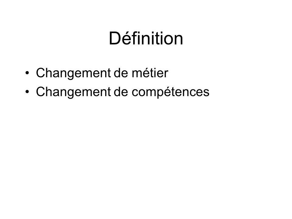 Définition Changement de métier Changement de compétences