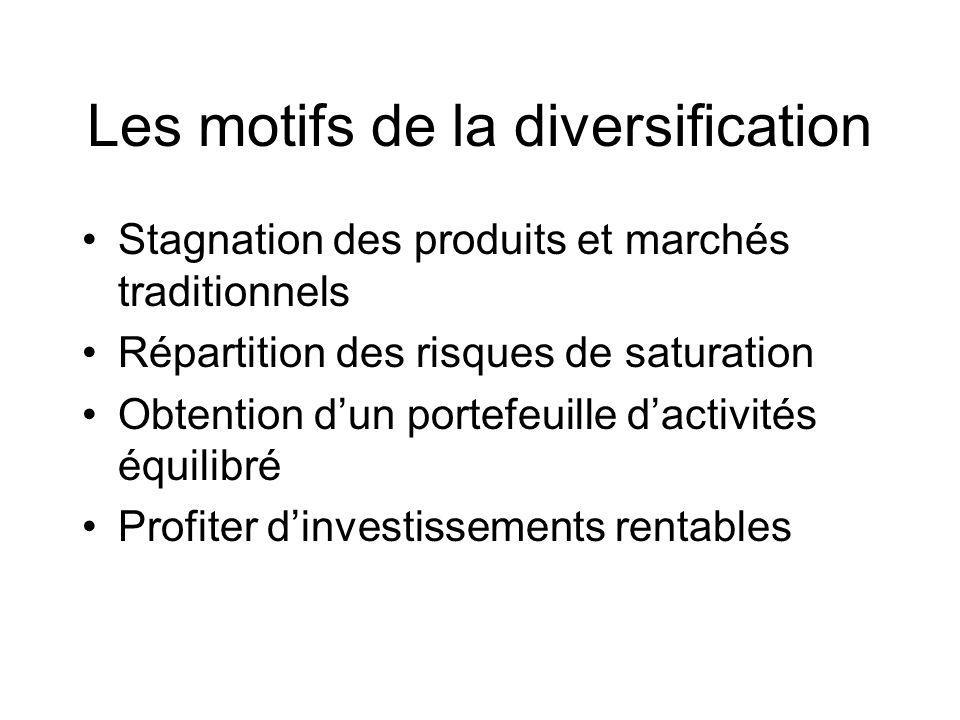 Les motifs de la diversification