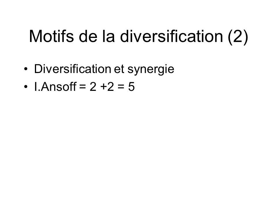 Motifs de la diversification (2)
