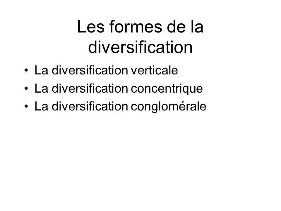 Les formes de la diversification
