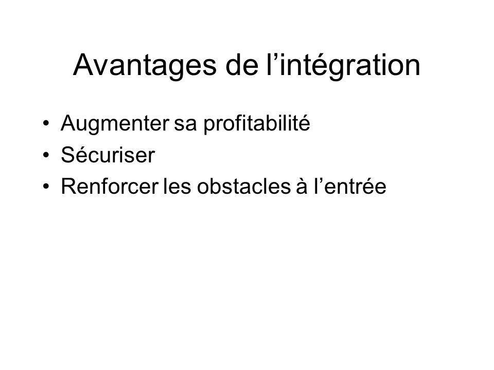 Avantages de l'intégration