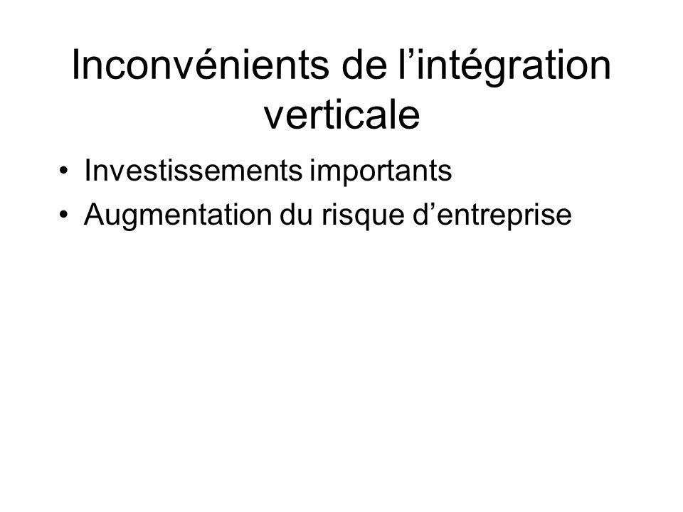 Inconvénients de l'intégration verticale