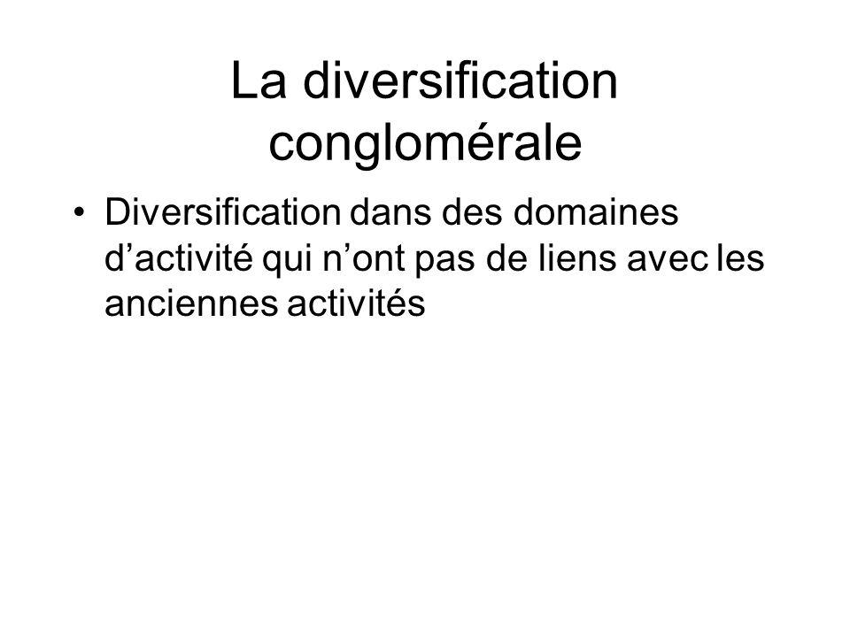La diversification conglomérale