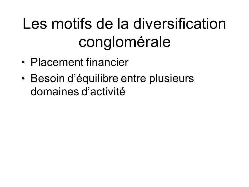 Les motifs de la diversification conglomérale