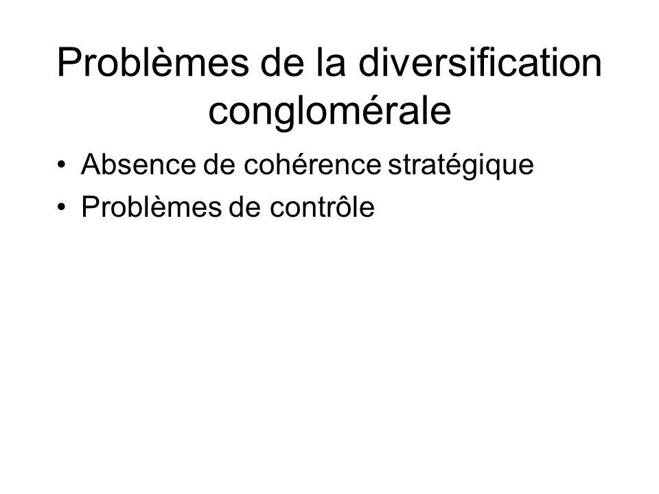 Problèmes de la diversification conglomérale
