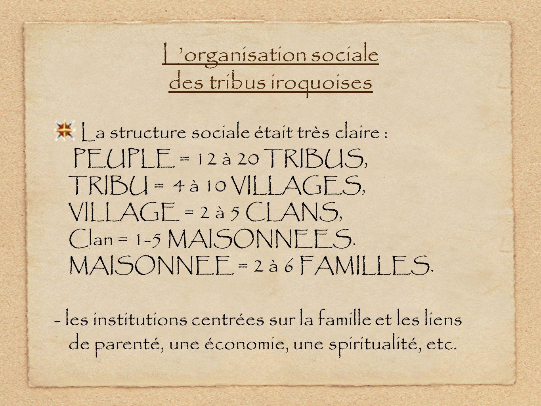 L'organisation sociale des tribus iroquoises