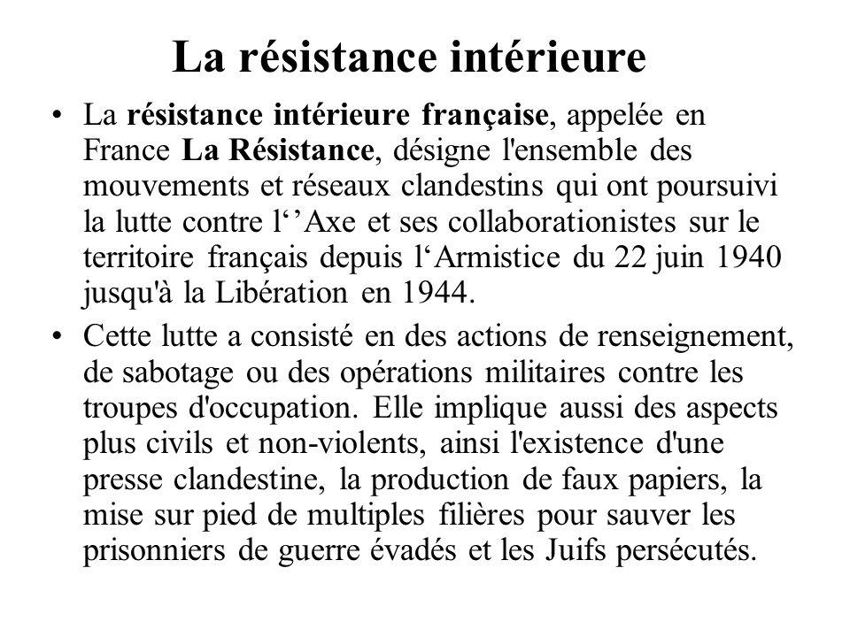 La résistance intérieure