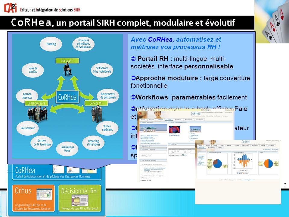 CoRHea, un portail SIRH complet, modulaire et évolutif