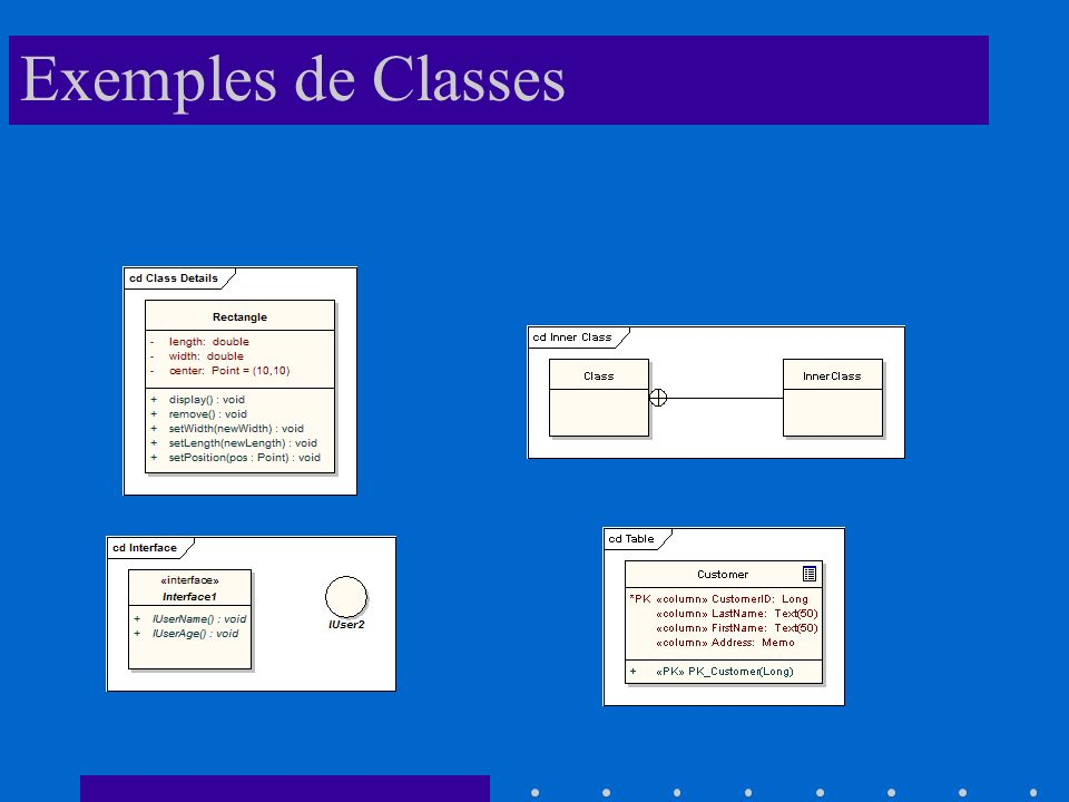 Exemples de Classes