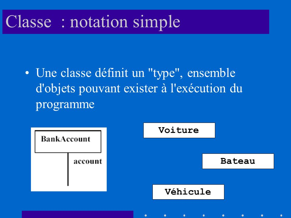 Classe : notation simple