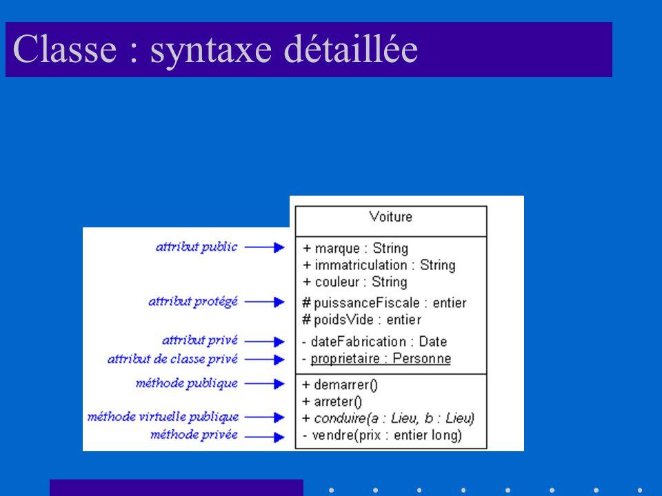 Classe : syntaxe détaillée